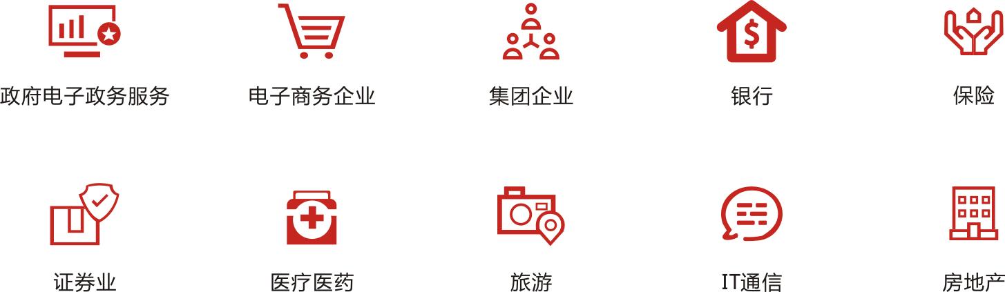 电子签名网关系统-应用场景.png