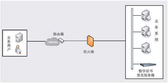 电路 电路图 电子 设计 素材 原理图 558_278